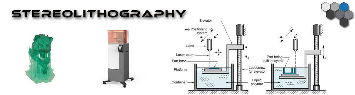 Stereolithography - 3D Printing